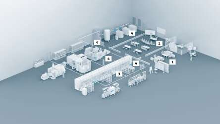 overview energy efficiency factory