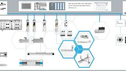 Electric automation: connectivity