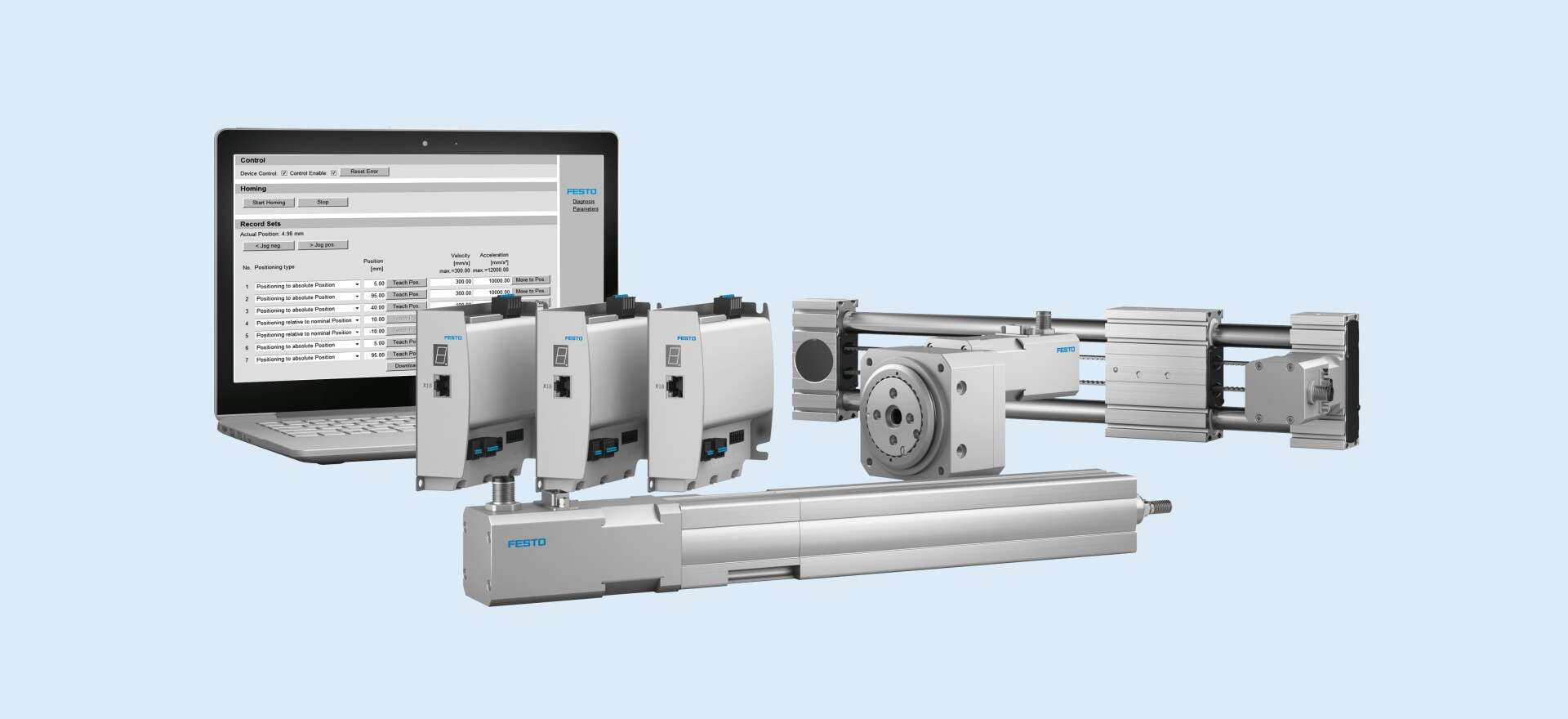 Electrical positioning system: Optimized Motion Series