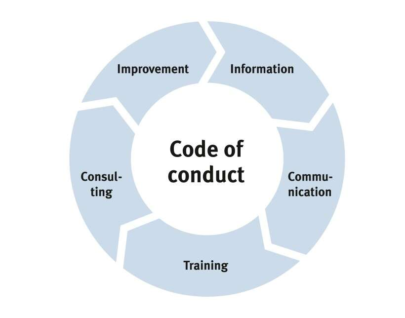 Our compliance circle