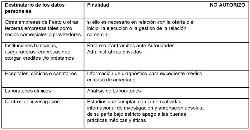 Datos Personales Table 2