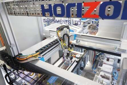Horizon Instruments designed and integrated the Festo planar surface gantry.