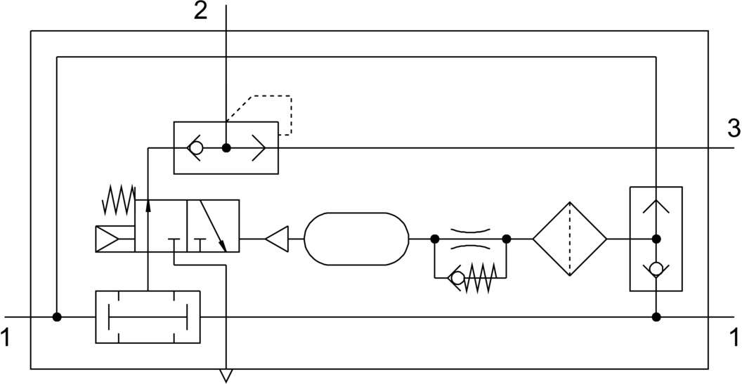 Control block for two-hand start