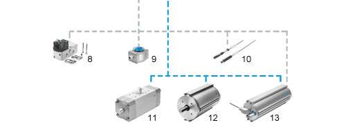 Automation of vavles and fittings