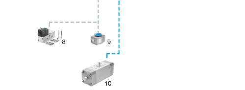 Automation of valves and fittings