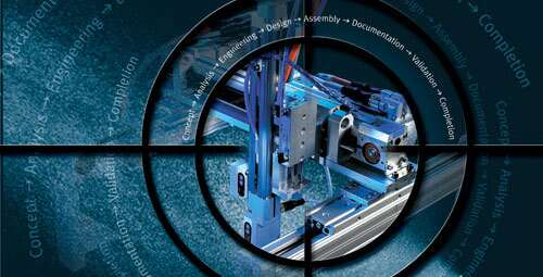 Custom Multi-Axis Systems by Festo