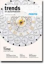 Trends in automation - time